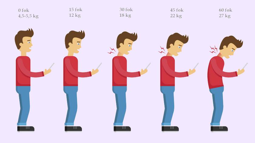 text-neck-illusztracio.jpg